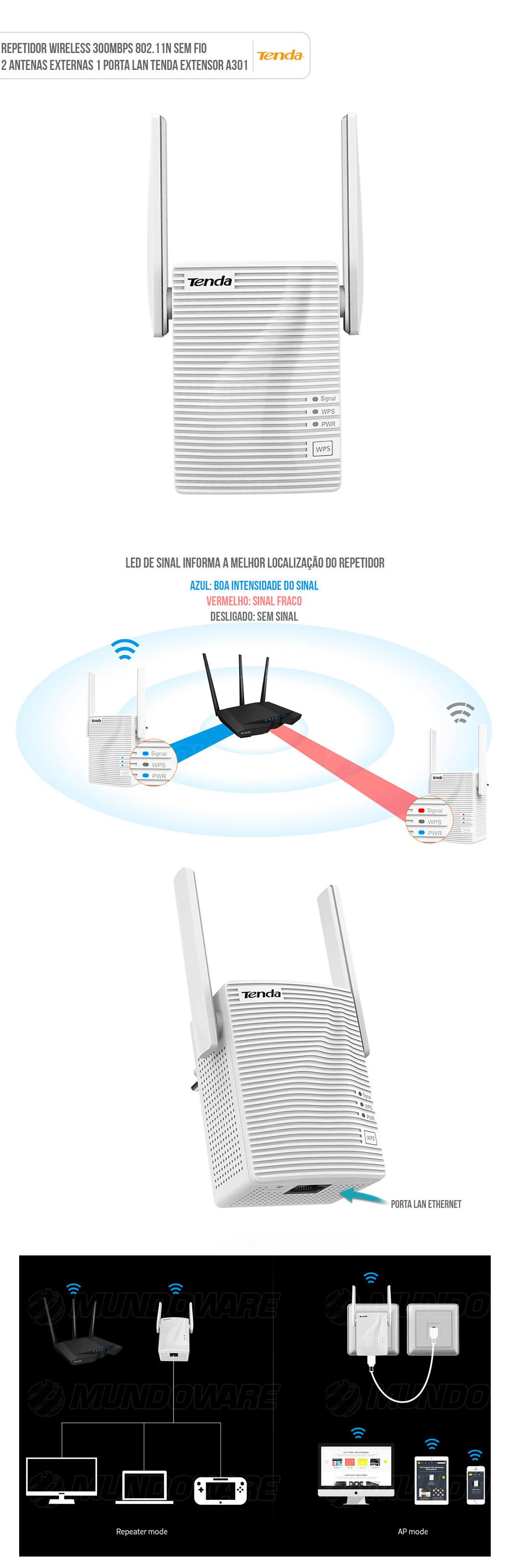 Repetidor Wireless 300Mbps 802.11N com 2 Antenas Externas e 1 Porta LAN Tenda Extensor Sem Fio A301